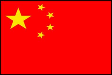 China DMI